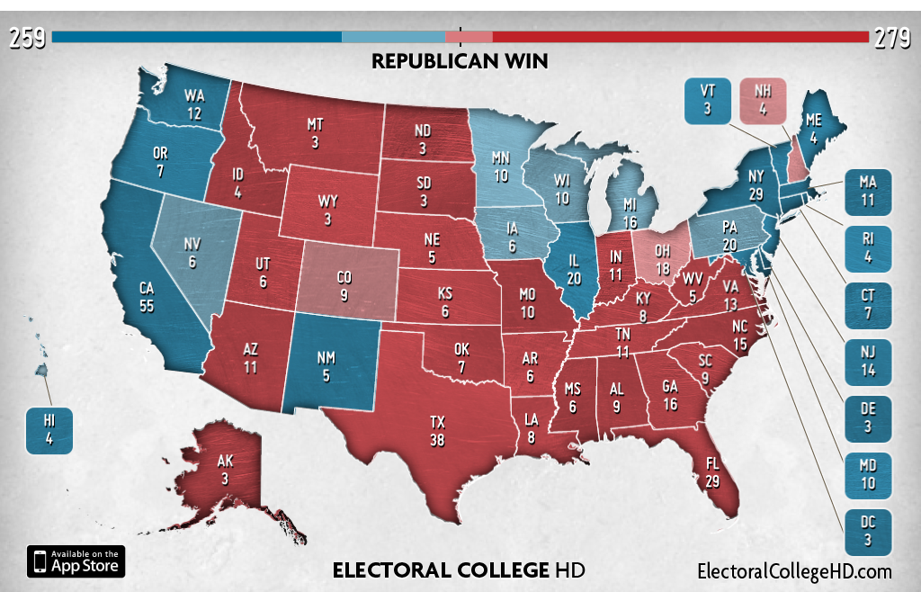 Final Count For My Map Is 279 For Romney 259 For President Obama A Clear And Decisive Victory For The Challenger And Of Course For The American Taxpayer