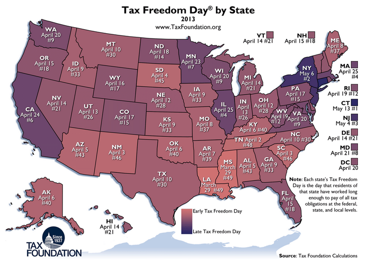 Tax Freedom Day is Later for NJ