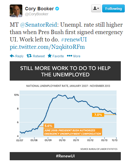 Booker and unemployment