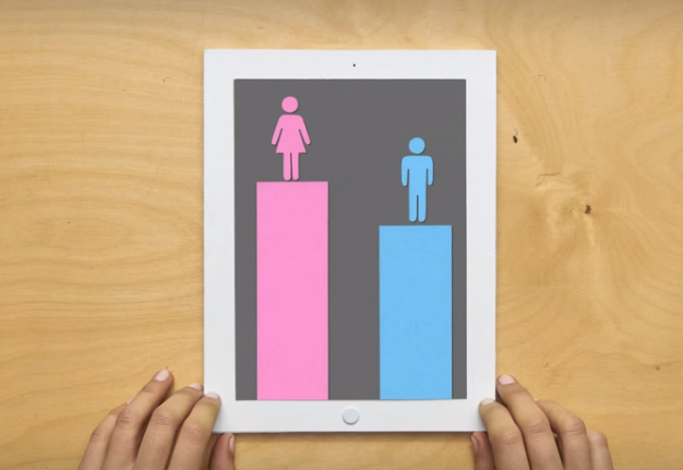 """The So-Called """"Wage Gap"""" Is Going Down. And the Numbers Don't Tell the Full Story."""