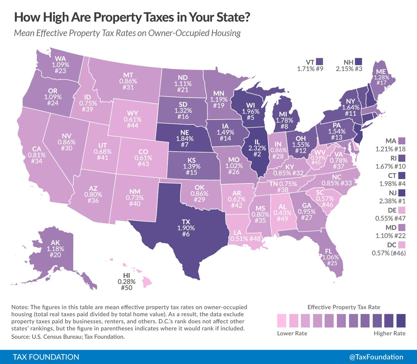 2015: New Jersey (still) has nation's worst property taxes